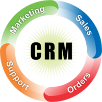 CRM sistema verslui